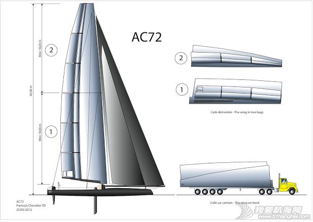 帆船赛,图片,美洲杯,结构图,新手推荐 美洲杯赛船前沿谍报:赛船ac45