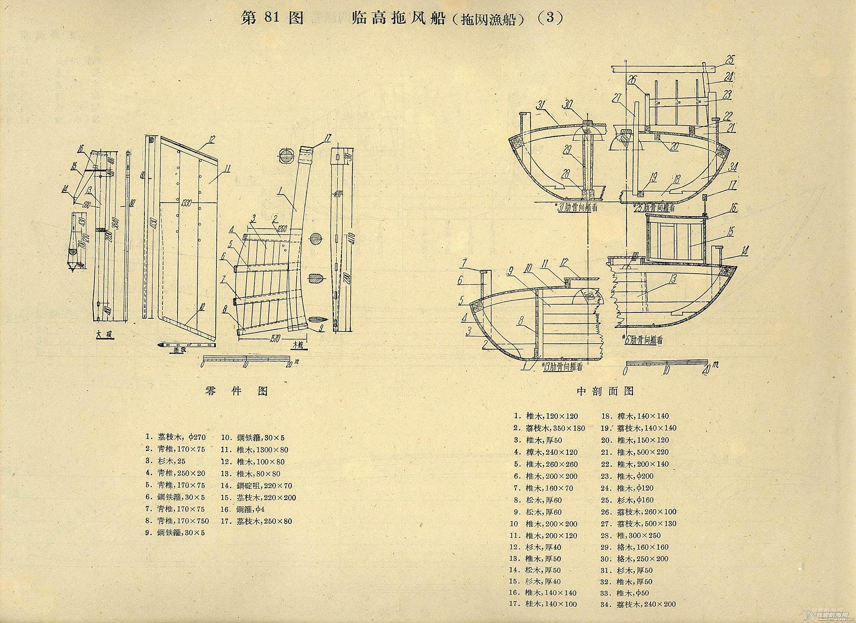 临高拖风船的缩略图,线型图,结构图,剖面图.