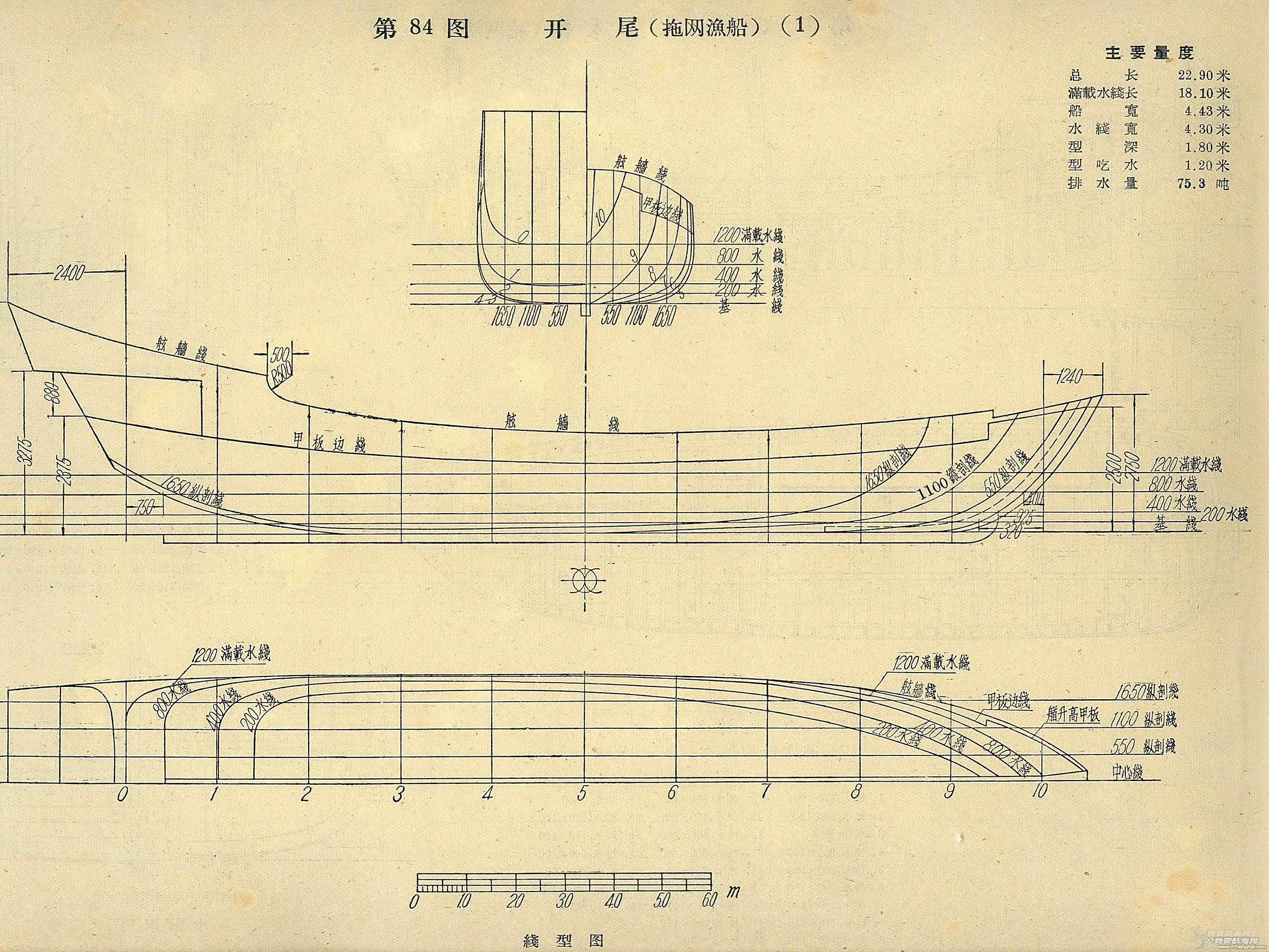 开尾船,线型图,北部湾,结构图,缩略图 开尾船的缩略图,线型图,结构图
