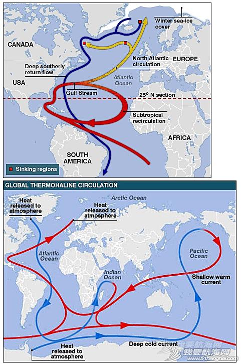 委内瑞拉,百慕大,近亲繁殖,巴哈马,遗传病 2006年5月31日,同道者全副武装驶向美国,航程非常辛苦。---《大西洋航游760天》