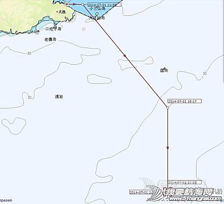 卫星定位,Dream 高民团队卫星定位航线