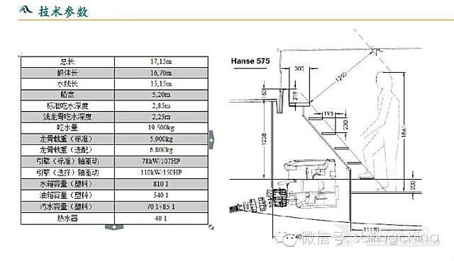 汉斯 汉斯 H575 手册详解