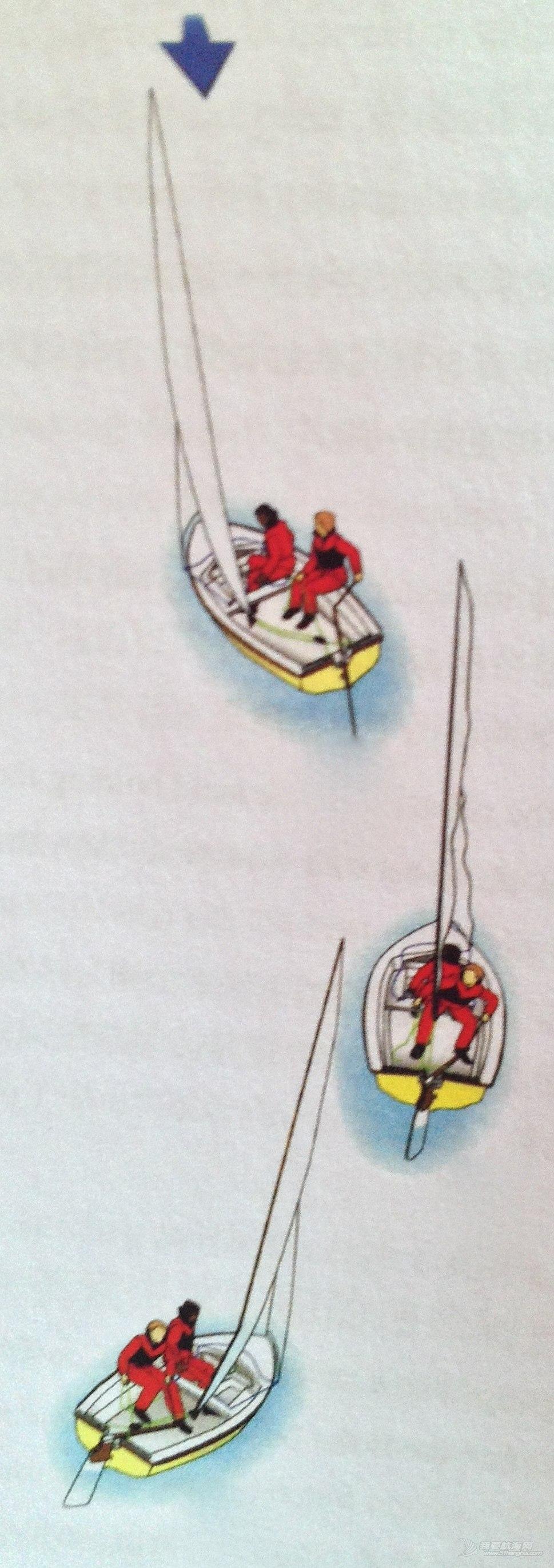 转向就是把船头调离原来的方向和路线,穿越过正顶风之后,驶向另一个方向。