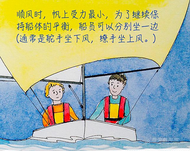 降落伞 顺风航行:原理就跟降落伞一样,风直接吹到帆上推动船只加速前进。