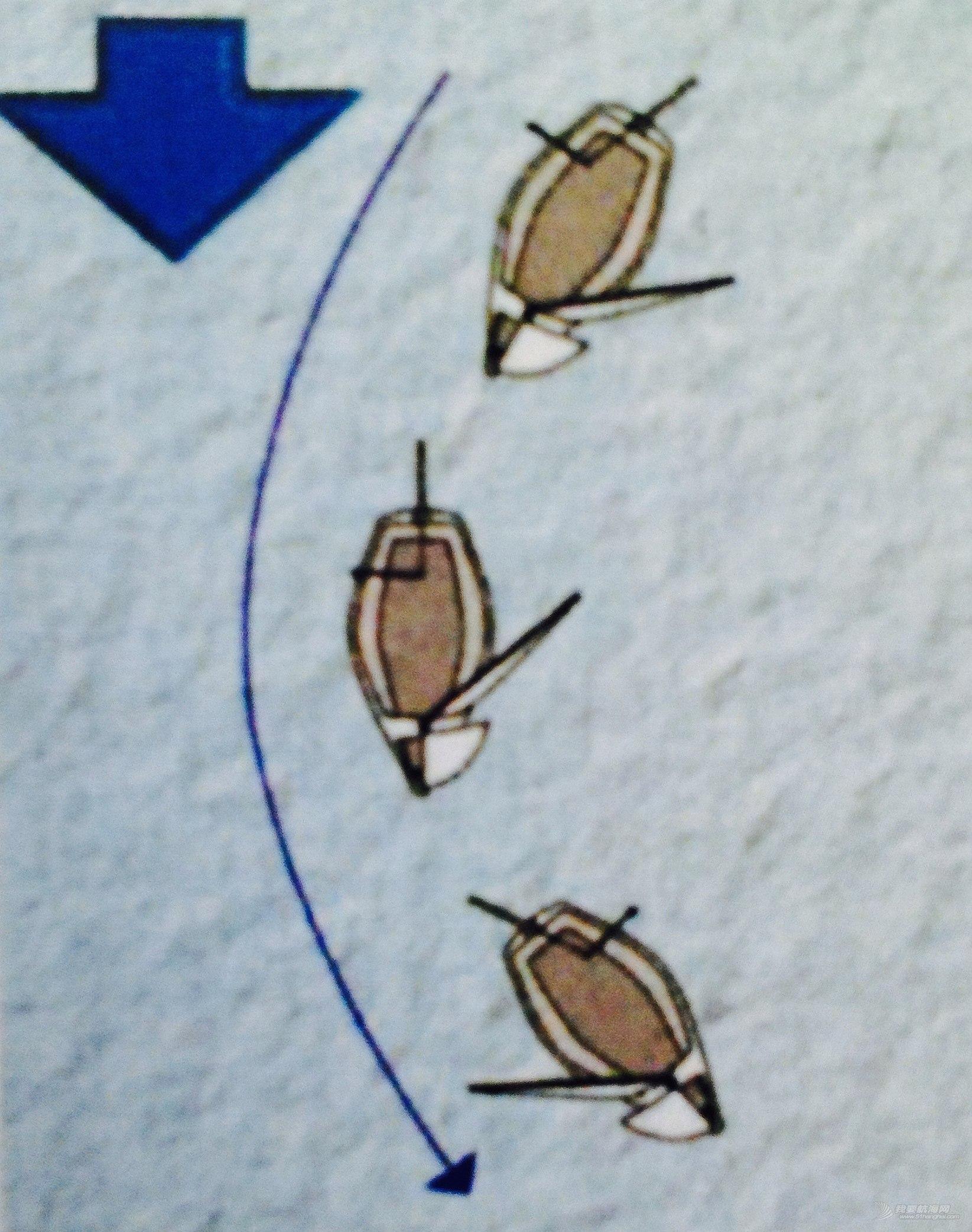 顺风换舷:今天我们要学的是船尾越过风向.---徐莉佳帆船漫画