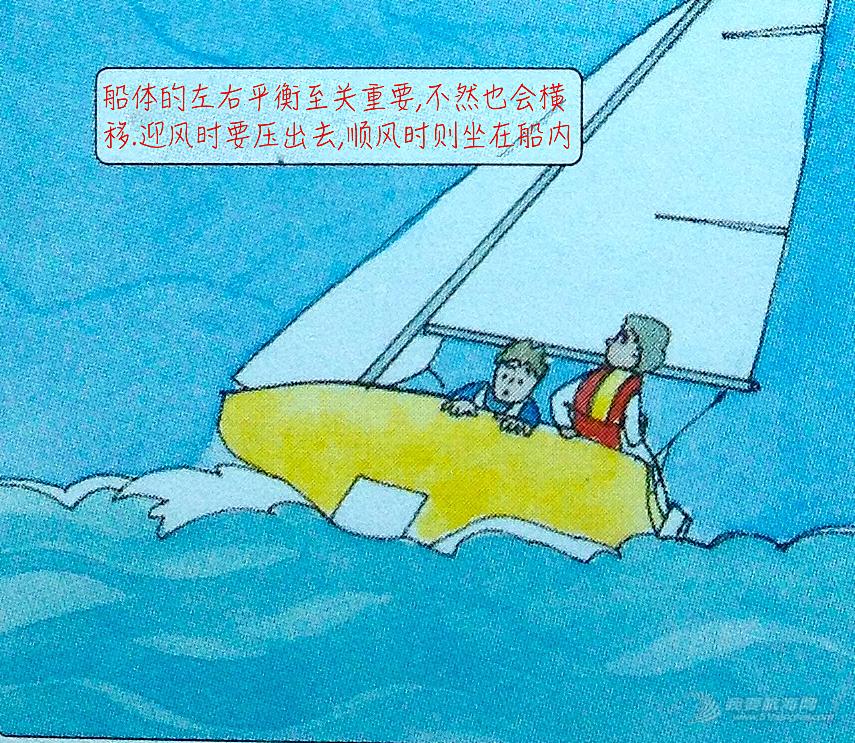 """帆船 帆船行驶中由""""五要素""""来决定你船只行驶的速度及状态"""