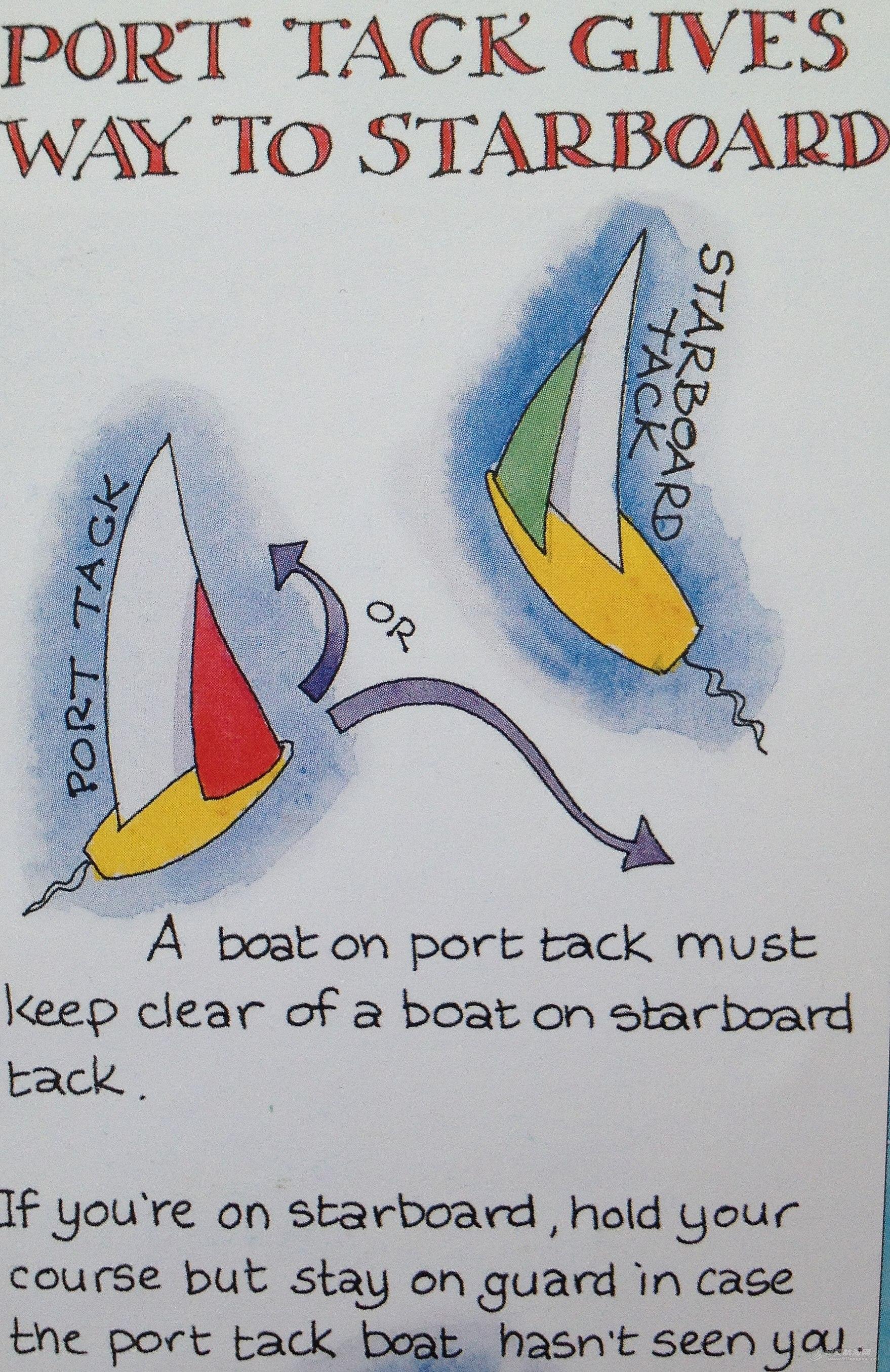 规则10左让右:左右相对舷风是最常碰到的两船相遇情节。