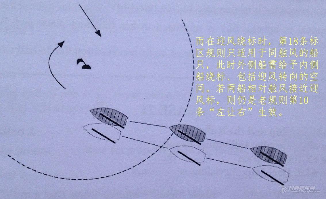 帆船,空间 帆船在绕标时,会用到不一样的规则《帆船竞赛规则第18条》。