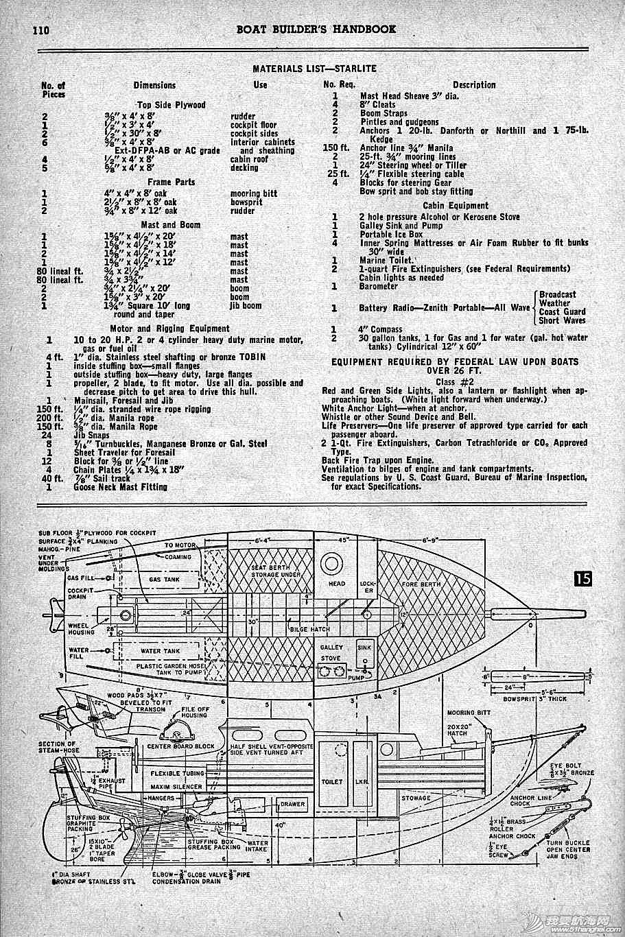 帆船 蓝锆石27.5英尺的帆船详细结构介绍