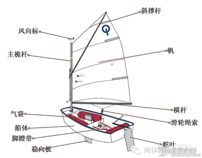 """乐天派,OP帆船,帆船,学习篇 叫做""""乐天派""""的OP帆船——帆船学习篇"""