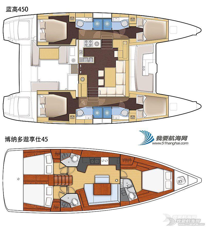 帆船 单体帆船好还是双体帆船好?单体双体巡航帆船全方位对比