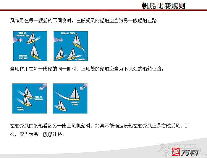 帆船入门级分享