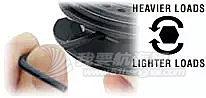【技术控】HARKEN滑轮:带档or不带档