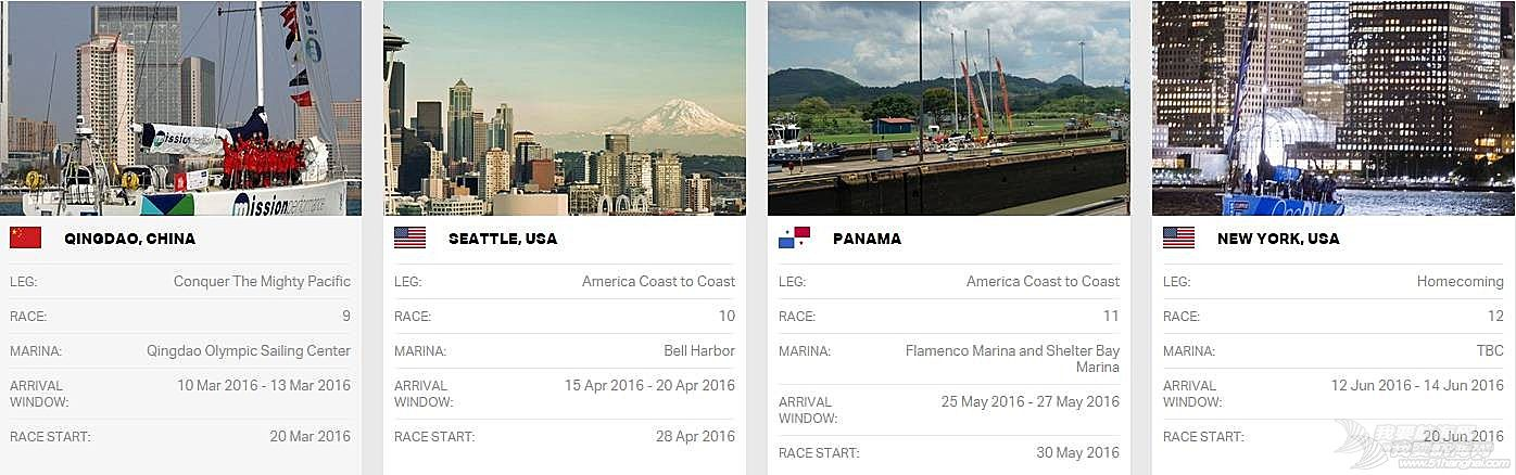 英国伦敦,里约热内卢,澳大利亚,巴拿马,灵魂深处 世界上航行最长的海洋帆船赛,这些你都知道吗?