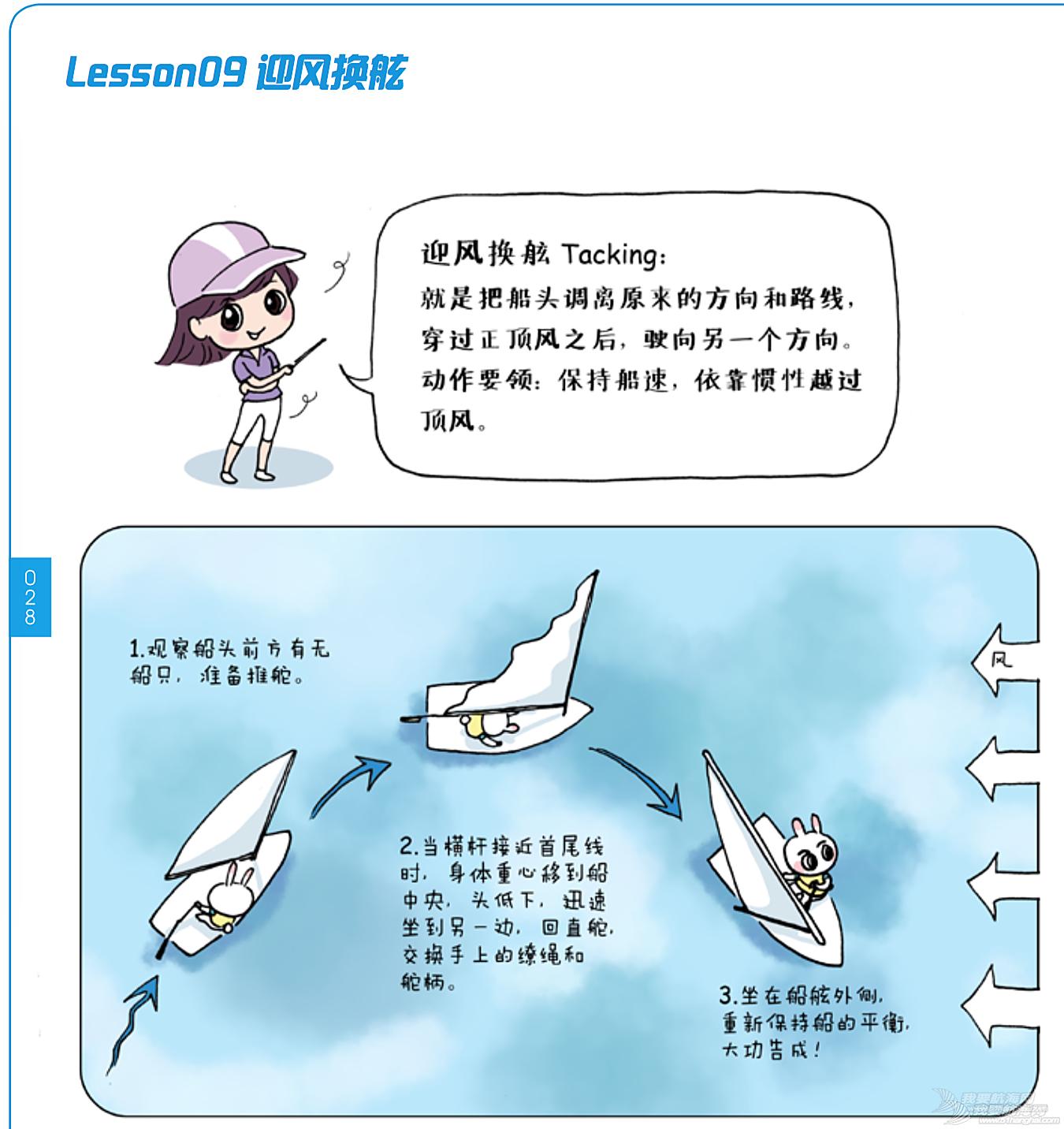 奥运冠军,帆船,连载 《跟奥运冠军学帆船》Lesson 09 迎风换舷
