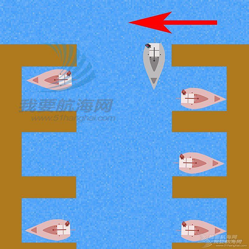 学前班,帆船,知识 学前班:驾驶帆船进出泊位教程(三阶学员培训前应掌握知识)
