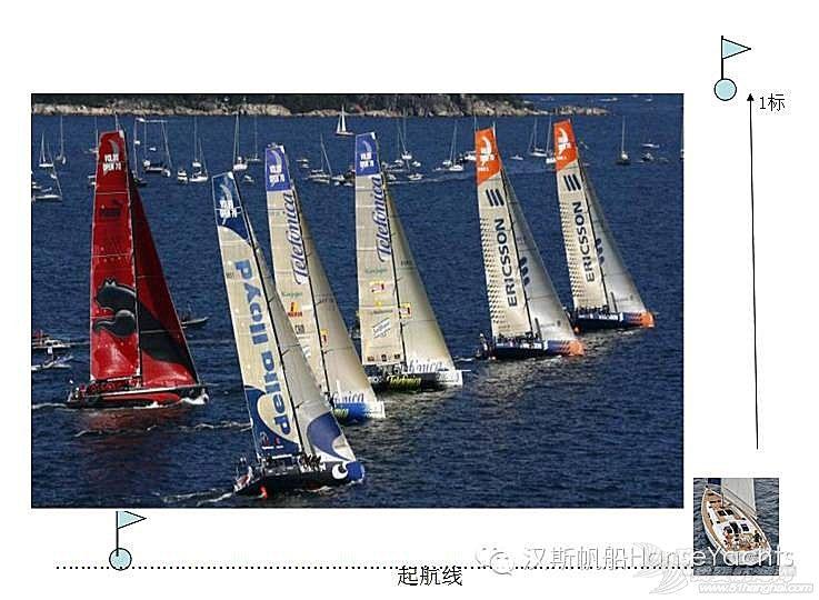 帆船竞赛自由水域航行基本规则你了解吗?