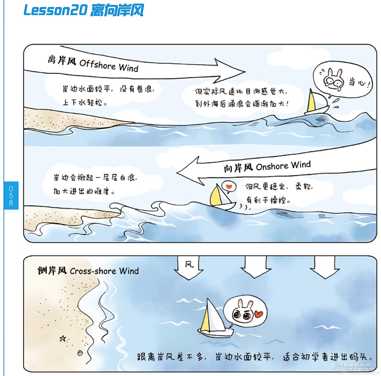 连载,奥运冠军,帆船 《跟奥运冠军学帆船》Lesson 20 离向岸风