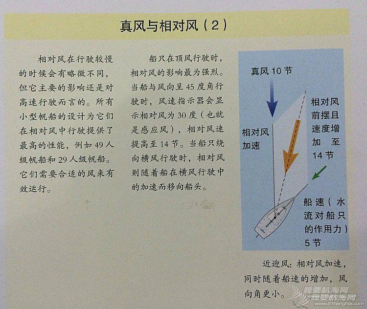 知识 蓝途航海知识:风的体验