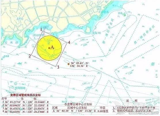 第七届(2016)城市俱乐部国际帆船赛(CCOR)竞赛规程