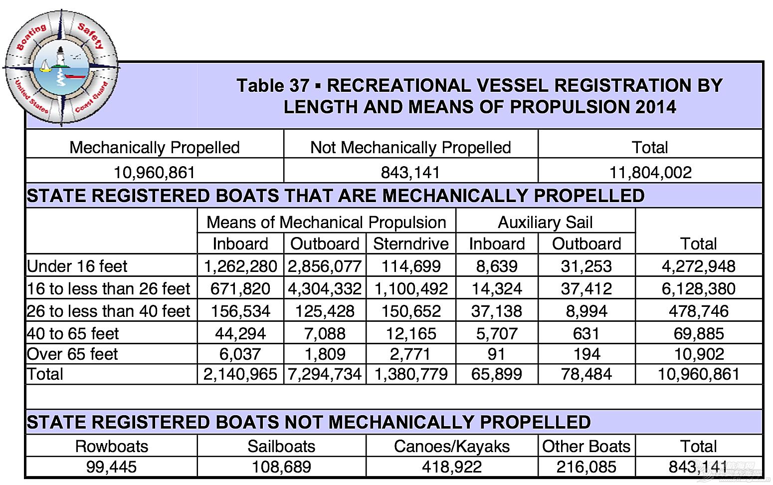 帆船,行业,生产总值,旧金山,交通运输 中美游艇帆船行业的发展差距