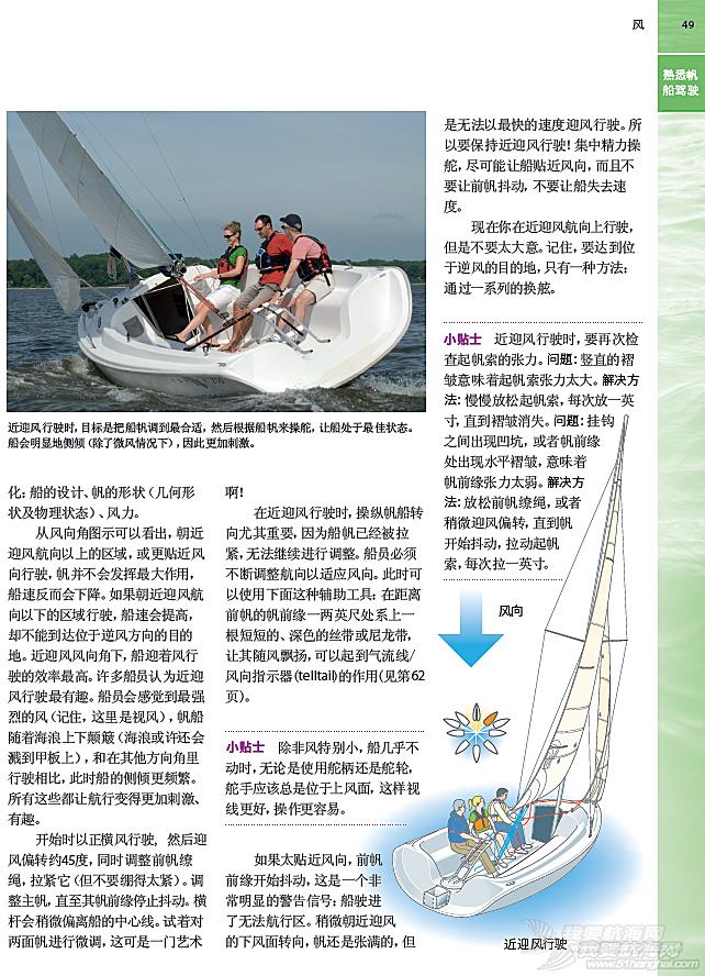 ASA101龙骨帆船驾驶基础课程教学视频第 5 集 - 判断风向