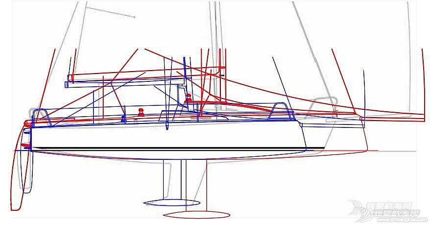 文章,帆船,大件,帆布,竞技 看外表,品细节  直观感受好帆船