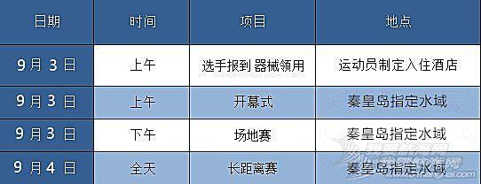 """我要去航海-2016年9月""""飞驰杯""""大帆船月赛招募船员啦[秦皇岛]"""