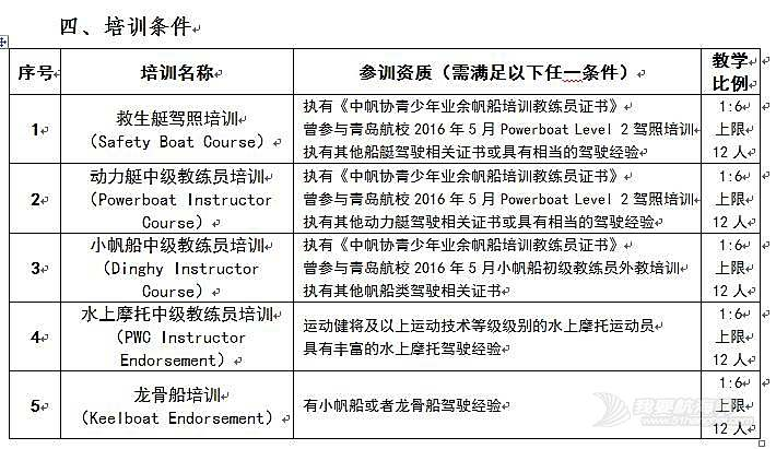 国家体育总局青岛航海运动学校 2016年11月外教培训招生简章