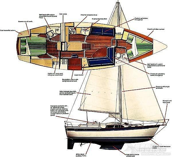 图片,帆船,影响 求解:舵可以安装在船首部位吗?