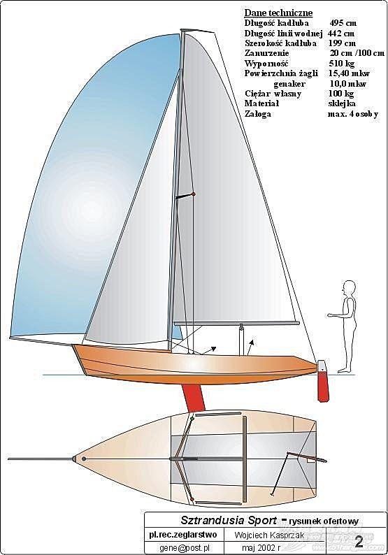 【sztrandusia】请教关于船只设计改动的问题