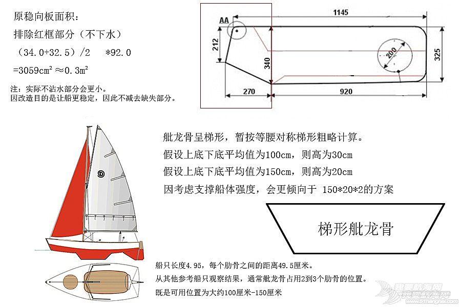 DIY【sztrandusia】:1,图纸与改动方案