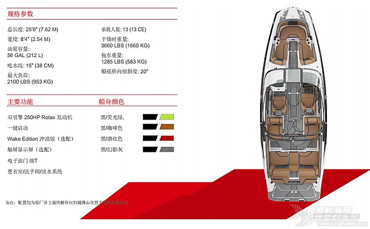 从16尺到25尺SCARAB运动喷射艇汇总!