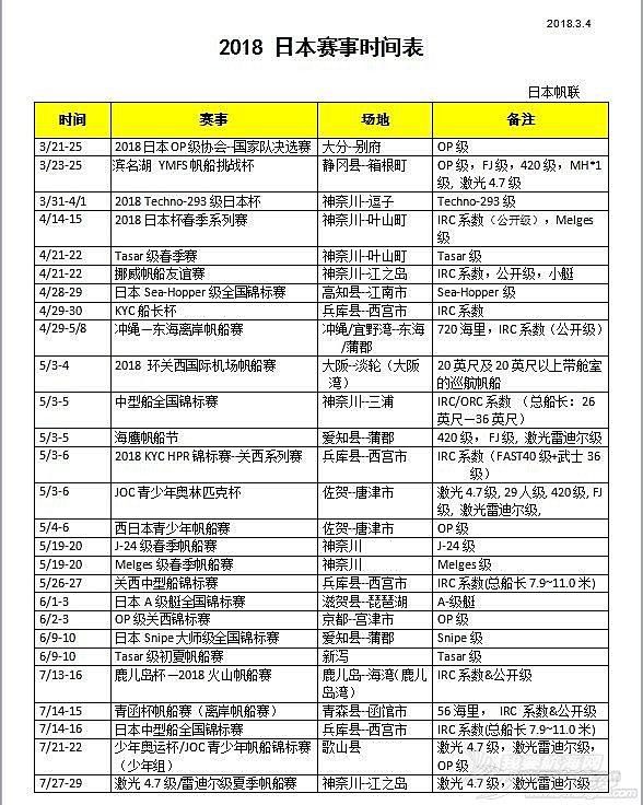 2018 日本赛事时间表