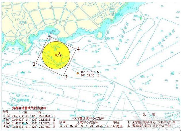 第九届(2018)城市俱乐部国际帆船赛(CCOR) 诺卡拉极速帆船巡回赛(青岛站)竞赛规程