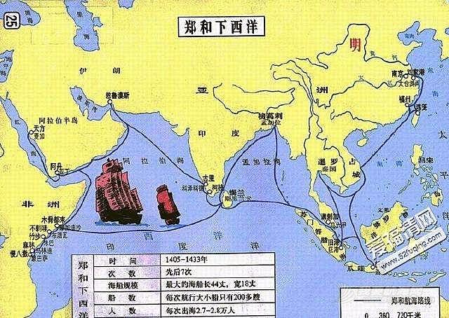 海图发展史