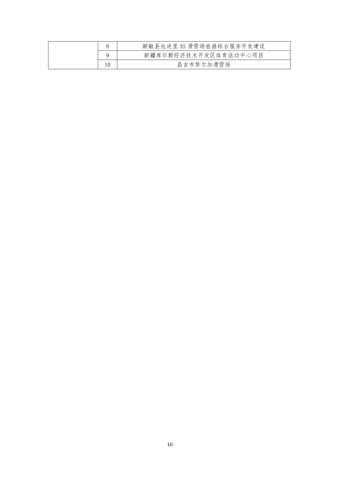 环海南岛国际大帆船赛入选《2018全国优选体育产业项目名录》