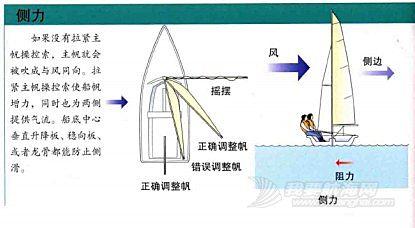 《帆船运动百科》 (七)航海家 梅小梅每天五分钟邀请大家阅读