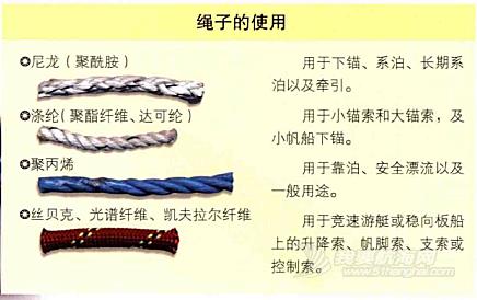 《帆船运动百科》 (十一)航海家 梅小梅每天五分钟邀请大家阅读