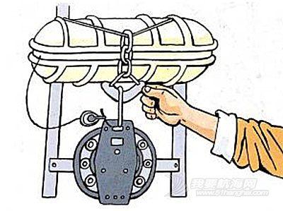气胀式救生筏的使用