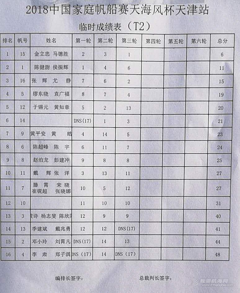 2018中国家庭帆船赛-赛事回顾贴之天津站