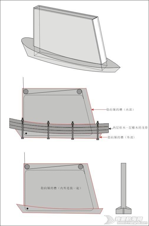 龙骨,nbsp,时间,内外,上班  自己画的连体稳向锤槽图 220242bto2s9zmc9721cg1