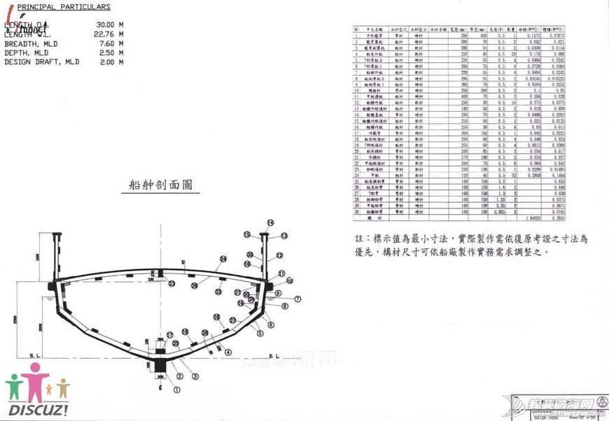 中式,真正,郑成功,中国,帆船 郑成功的战船——真正的中式帆船战舰  101002dvwwwi80cgxcwdex