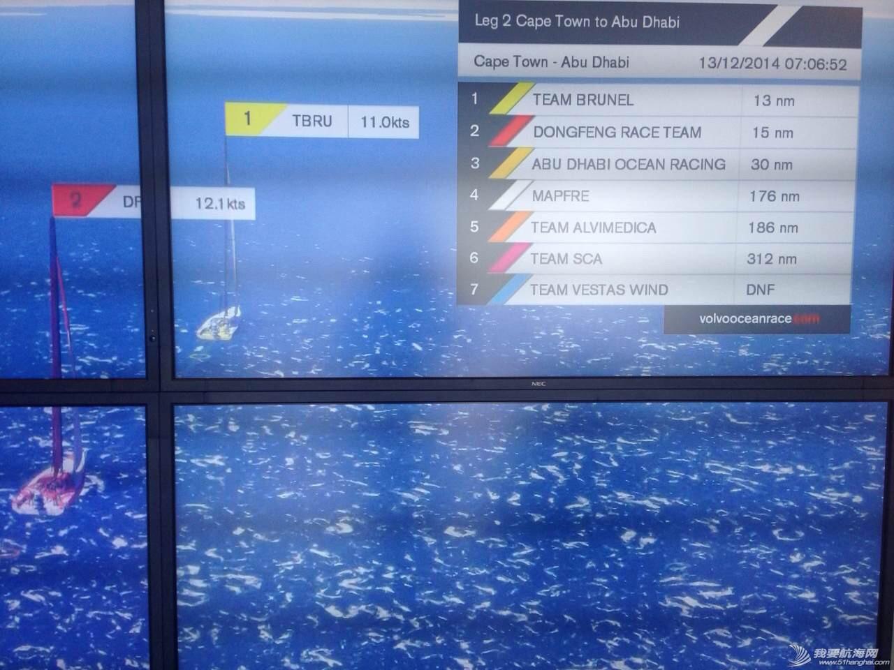 现场的赛事排名表,东风队位列第二