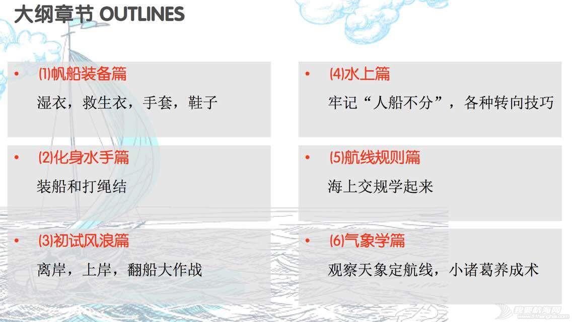 俱乐部,航海,游艇,帆船,中心 中国帆船游艇俱乐部大全名录  134342byfyfw1bifbliyfp