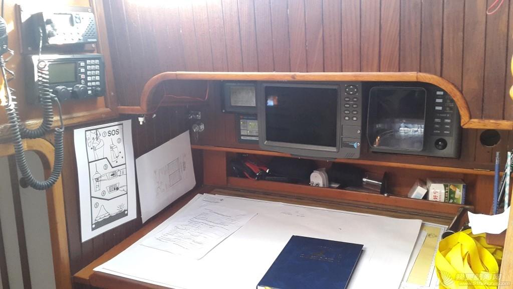 Navigation table