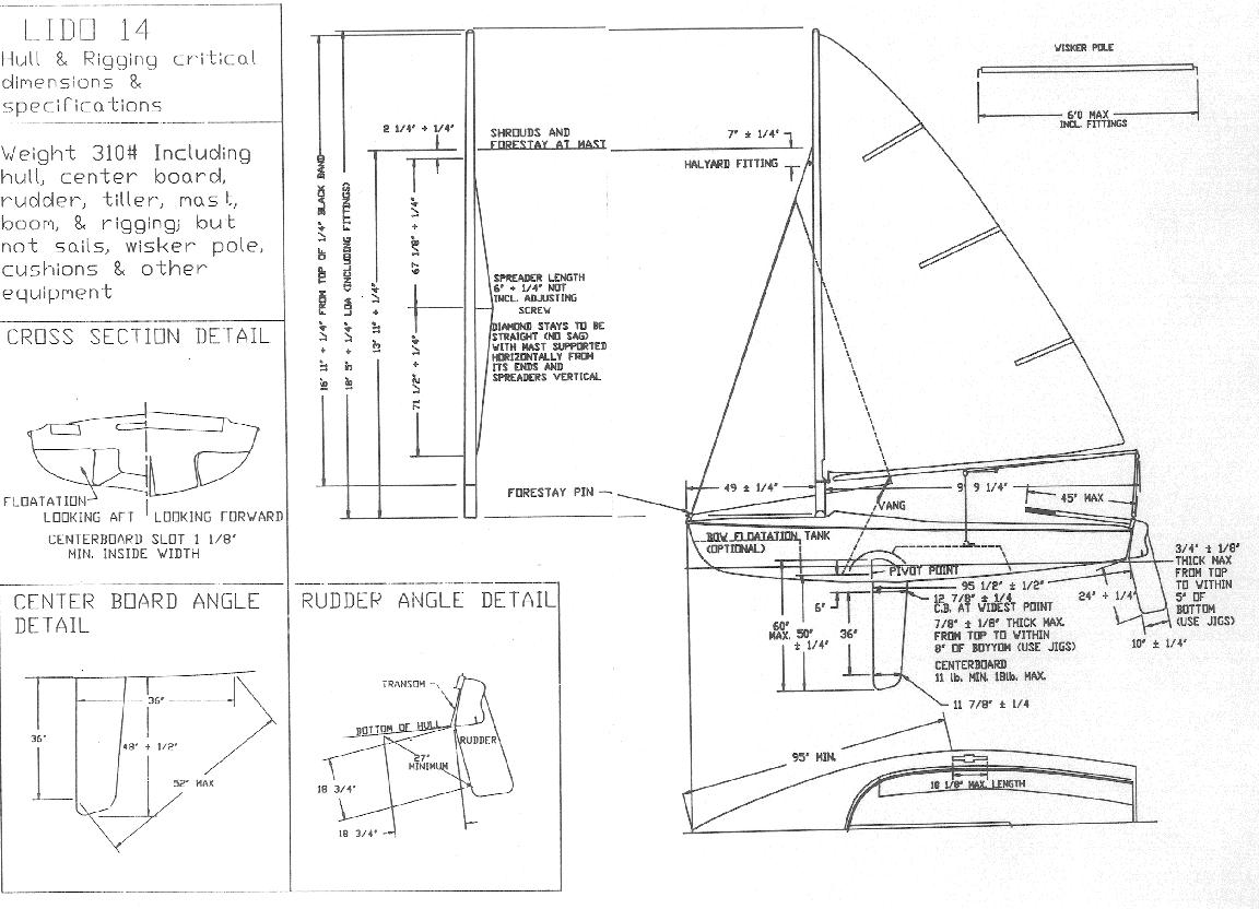 帆船的部位组成