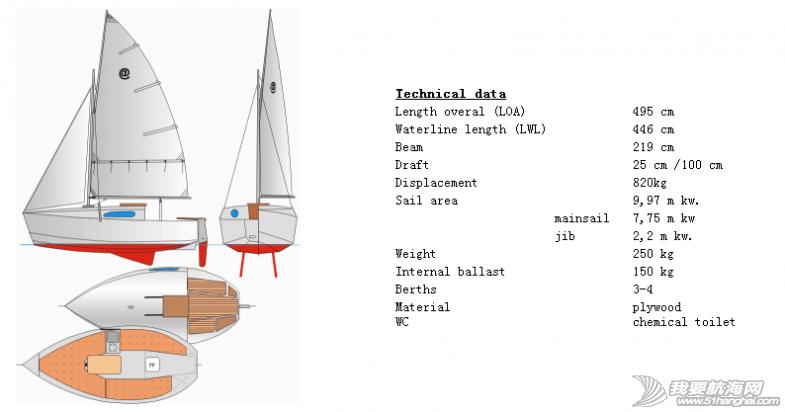 还是,这条,空间,关于,这个 关于 口袋船扩展与改装  173344qzcj0i22fijzc020