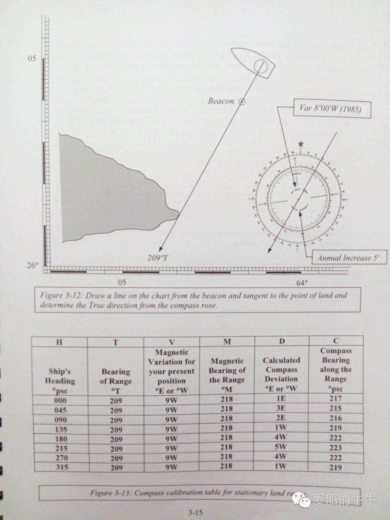 沿岸长距离航行将是ASA104、ASA105航海课程的重点!