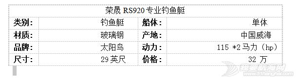 nbsp,钓鱼,RS920,荣晟,专业 荣晟RS920专业钓鱼艇  172952akk614gb6ngop6hh
